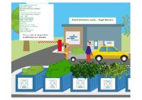 Point déchets verts Sept Meules