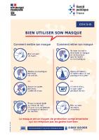 affiche-bien-utiliser-son-masque (1)